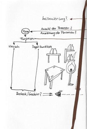 skizzenbuch_diplom_burhardadam_04