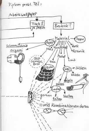 skizzenbuch_diplom_burhardadam_05